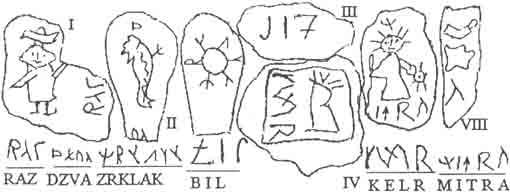 Чтение Ф. Гагеновым надписей на камнях из Прильвица