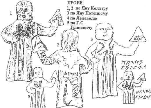 Вид фигурки Прове по рисункам разных исследователей