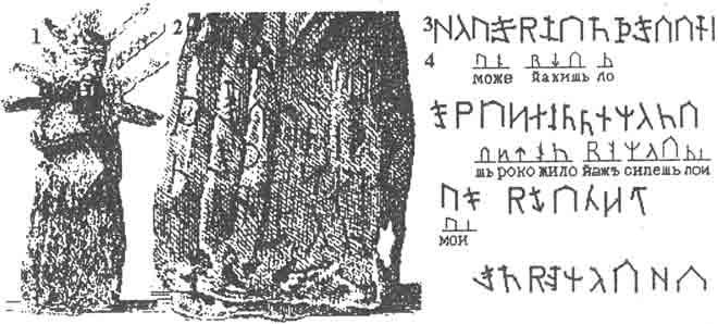 Надпись на фигурке Перкунуста и се чтение Г.С. Гриневичем